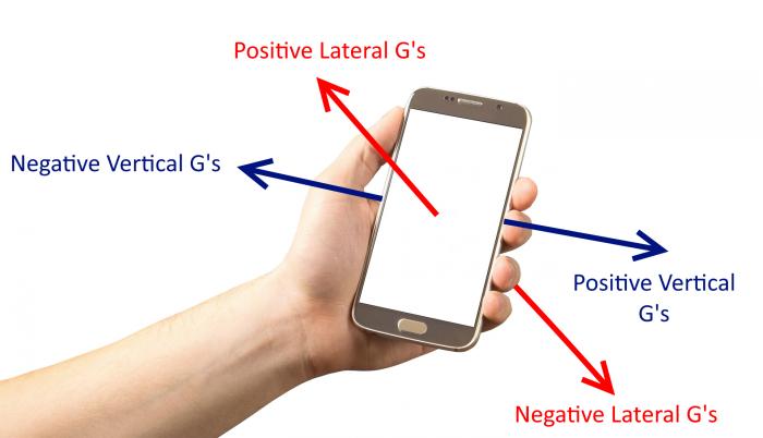 smartphonediagram.png